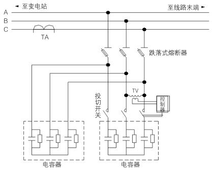 应用范围                       广泛应用于6,10kv电力输电线路